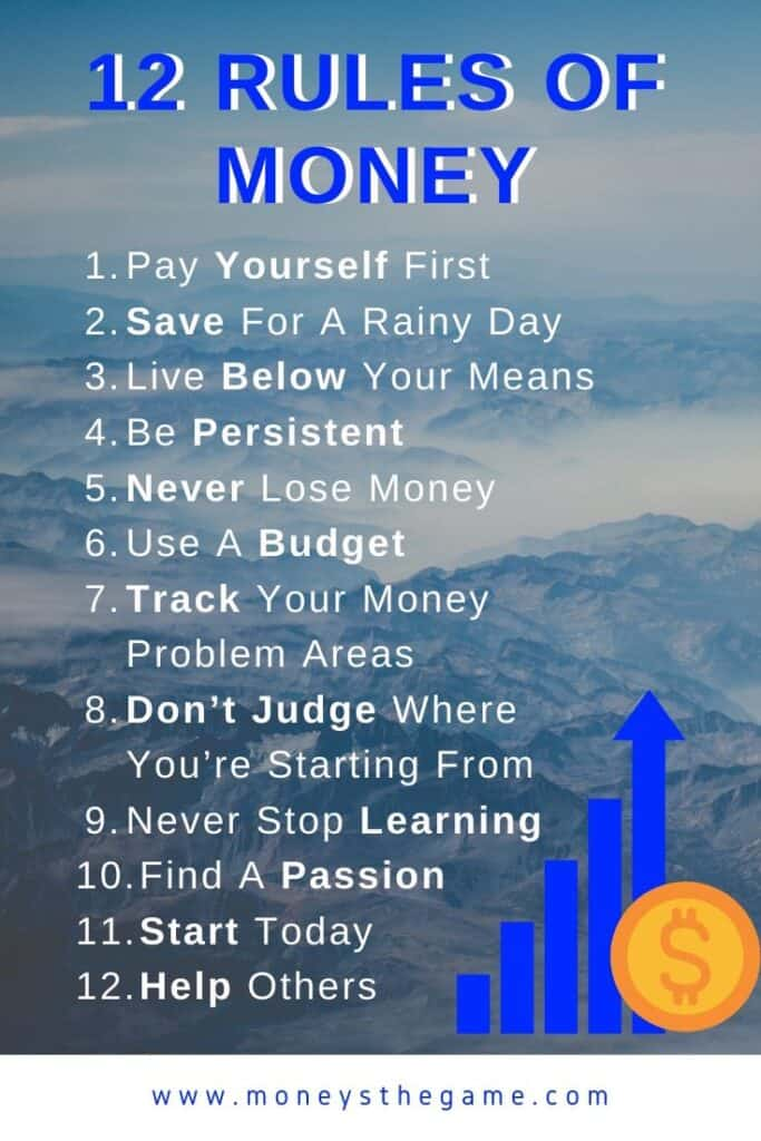 Pinterest Pin of the 12 Rules Of Money