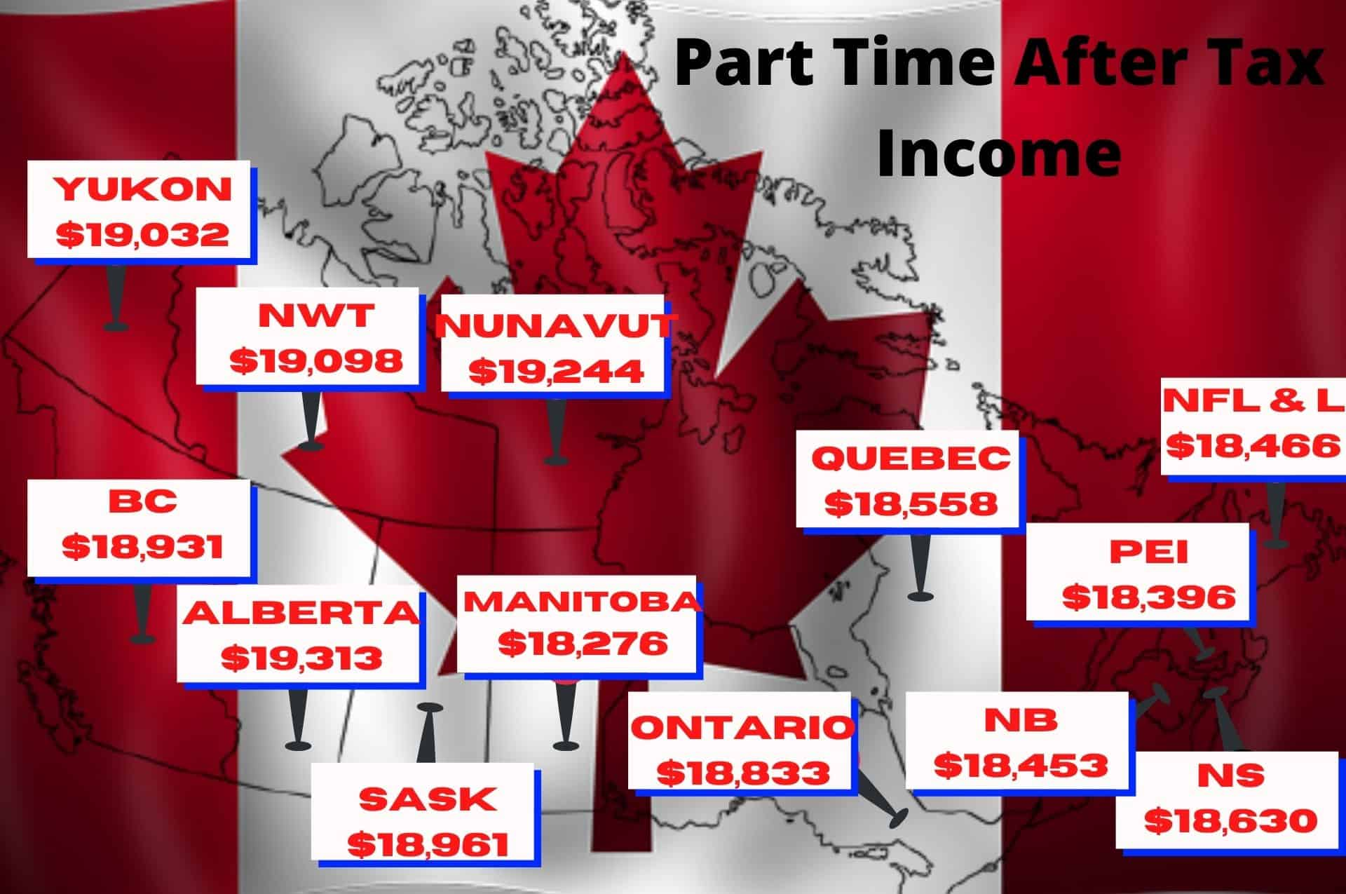 Part Time Income For Each Province In Canada